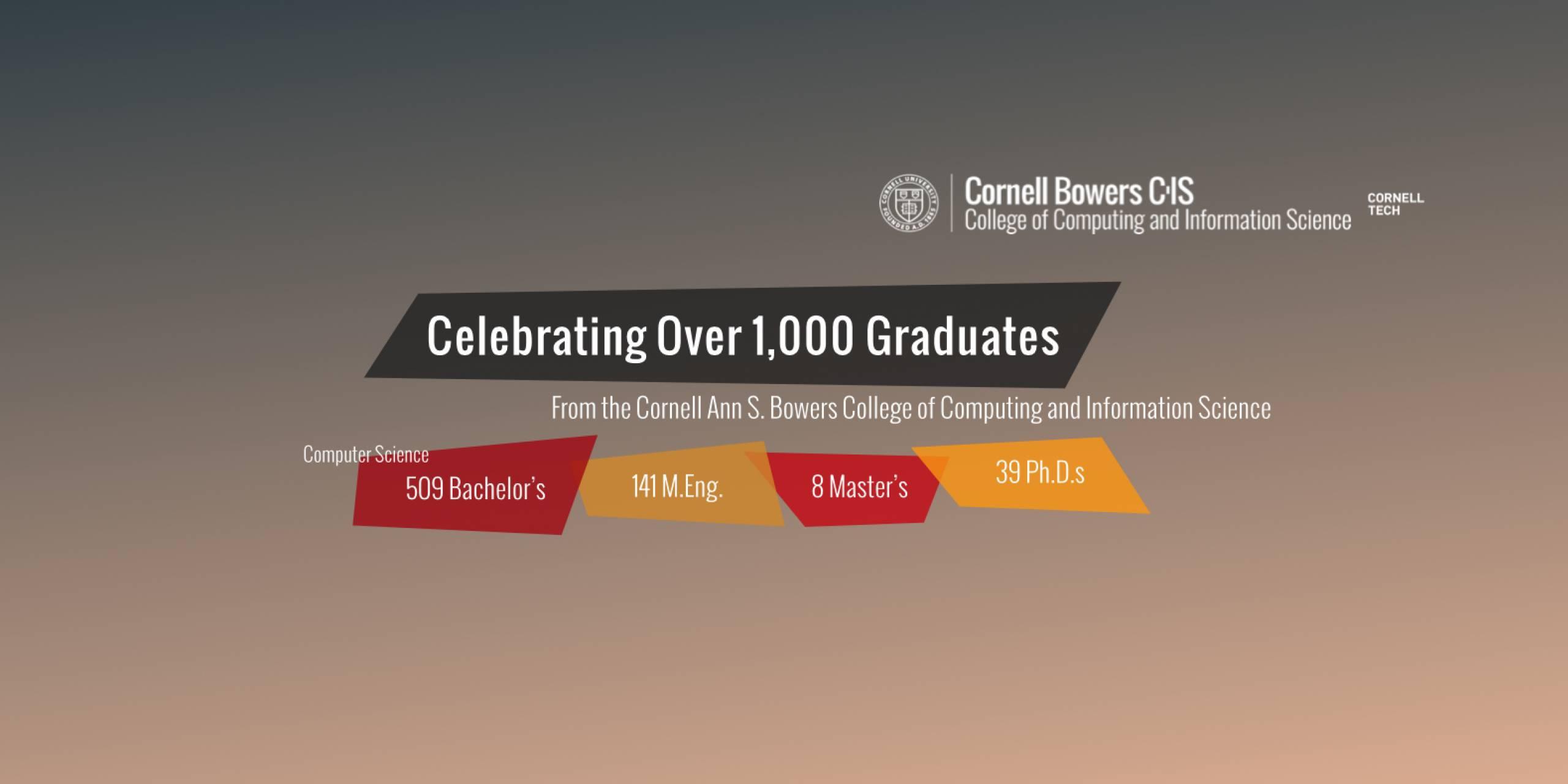 Celebrating Over 1000 Graduates